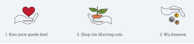 1korting.com