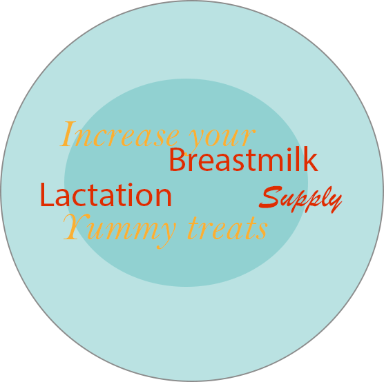 Rocky road lactation cookies