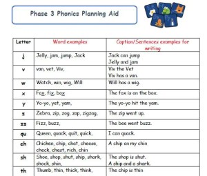 phase 3 phonics resource