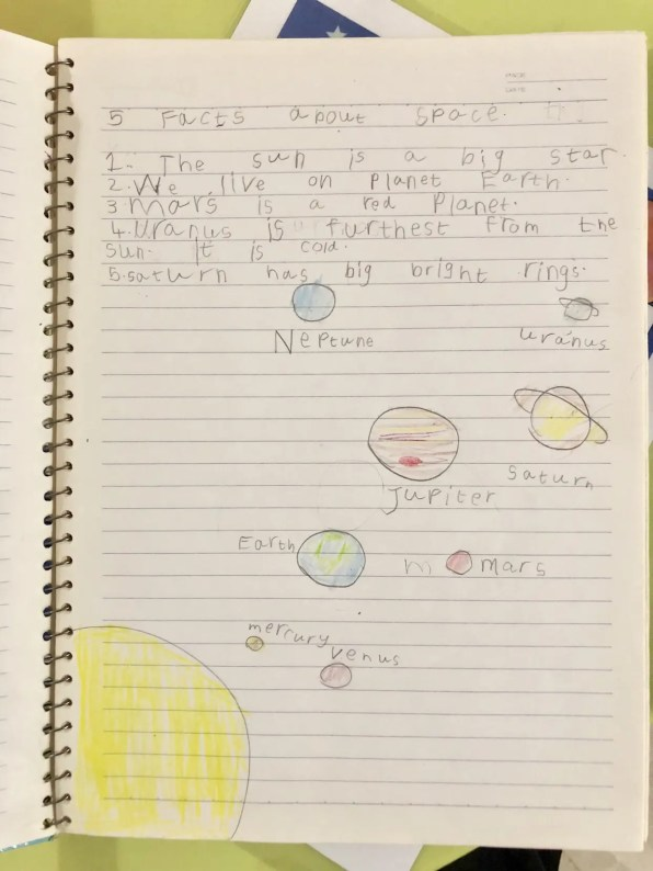 eyfs space facts