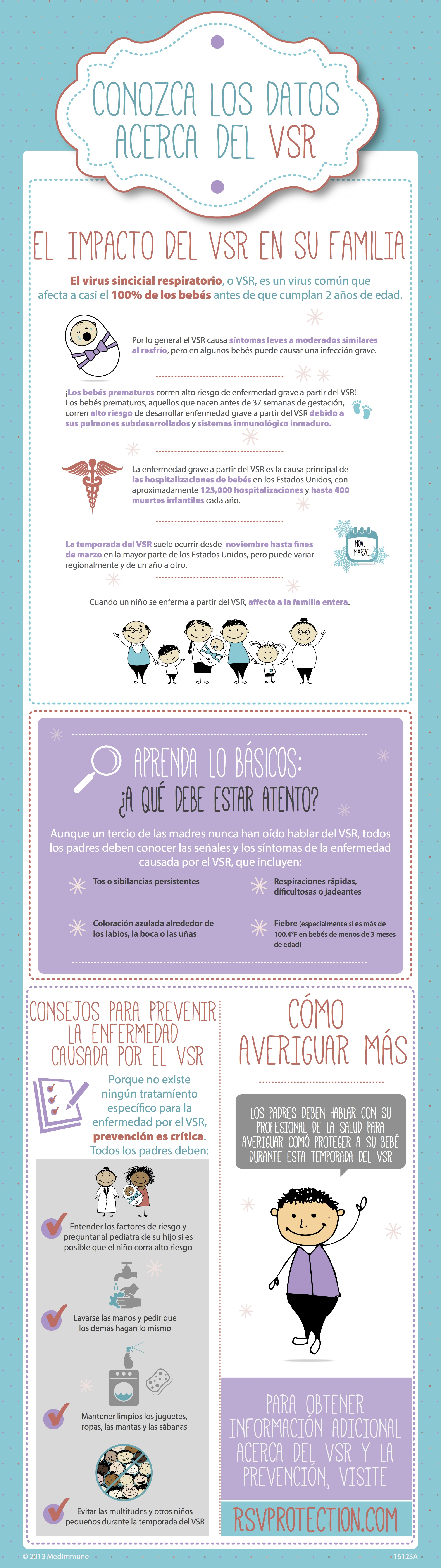RSV Infographic - SPANISH