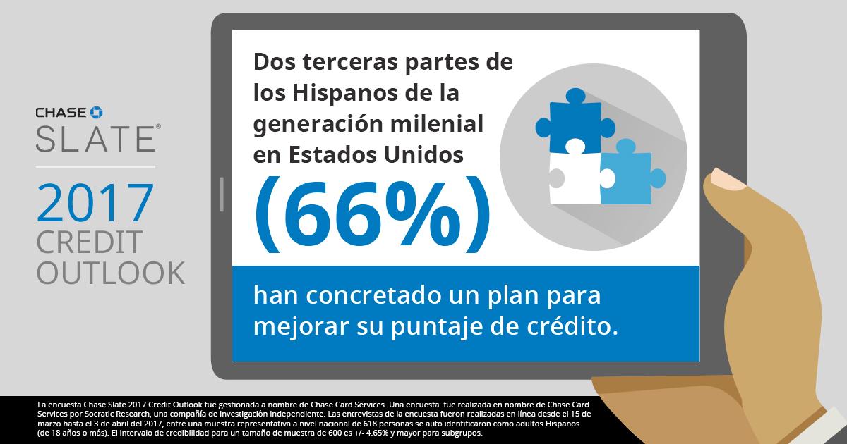 historia crediticia, finanzas, latinos