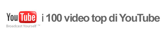 100topvideo-youtube