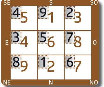 Étoiles volantes mensuelles – Février 2021, mois du Tigre de Métal – Geng Yin 庚寅 (du 3 février au 4 mars)