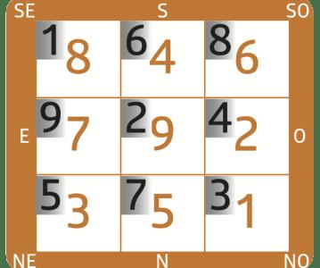 Étoiles volantes mensuelles – Mai 2018, mois du Serpent de Feu – Ding Si 丁巳 (du 5 mai au 5 juin)