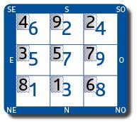Étoiles volantes mensuelles – Mai 2020, mois du Serpent de Métal – Xin Si 辛巳 (du 5 mai au 4 juin)