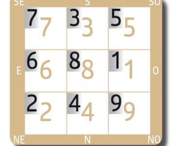 Étoiles volantes mensuelles – Mai 2019, mois du Serpent de Terre – Ji Si 己巳 (du 6 mai au 5 juin)