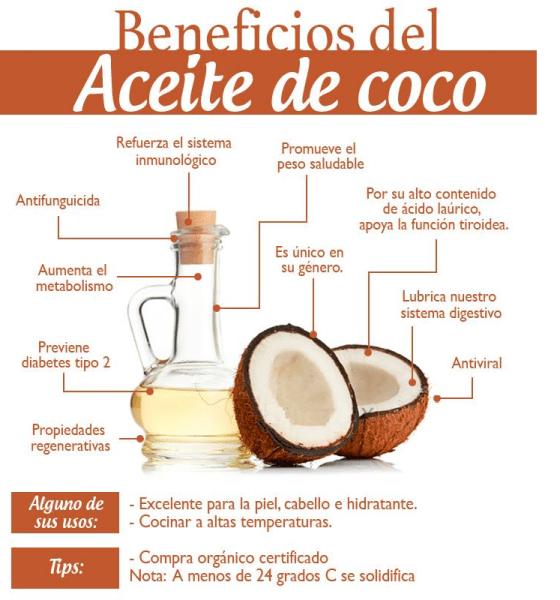 Aceite de coco, ¿Sabías la cantidad de usos que tiene el aceite de coco?