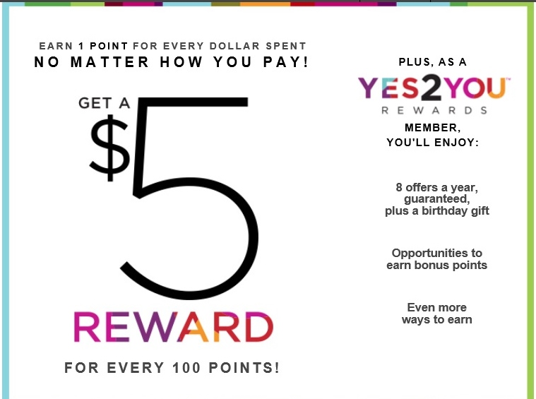 Say Yes With The Yes2You Kohls Rewards Program 250 Gift Card