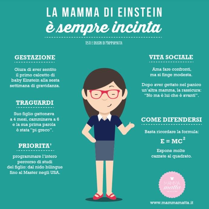 mamma-di-einstein