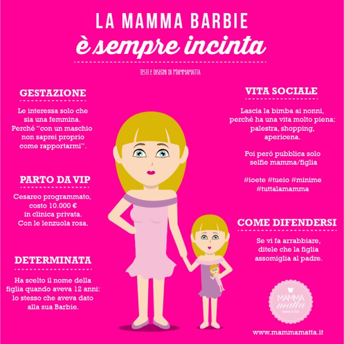 mamma_barbie