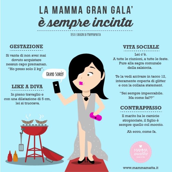 mamma_gala