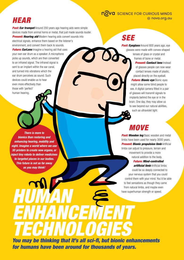 bionics-infographic