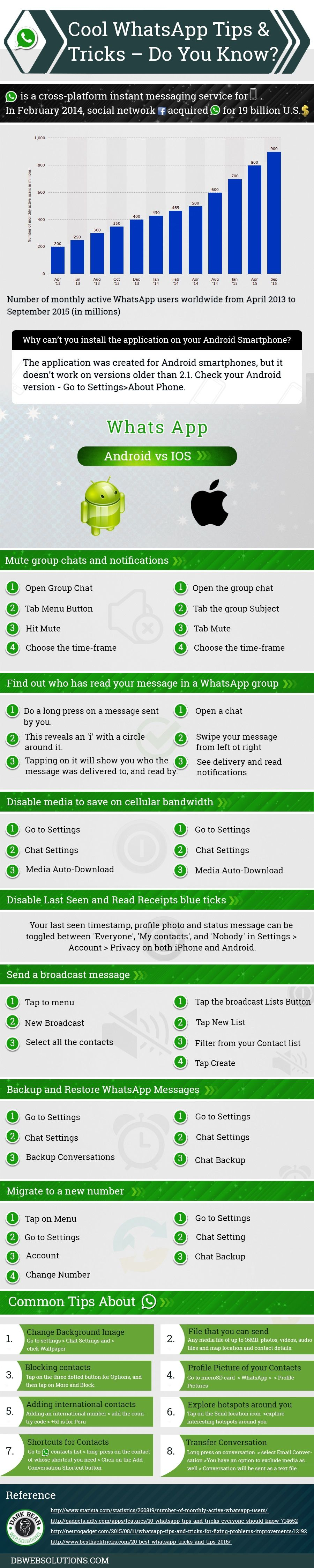ghid-whatsapp-compressor