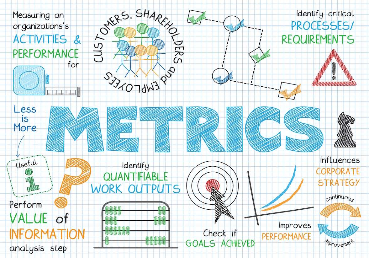 PMO Metrics