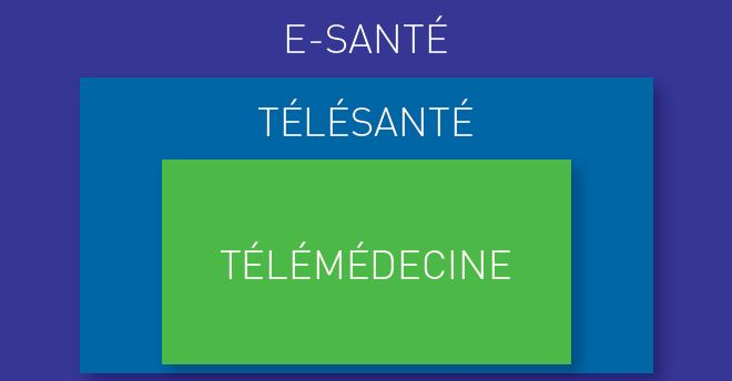 e-santc3a9