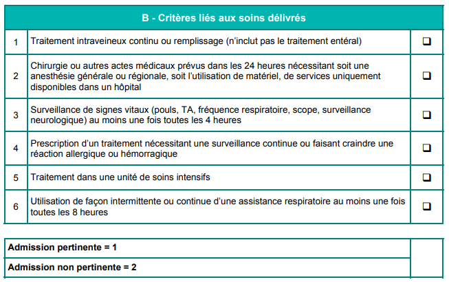 Revue de pertinence des soins Application aux admissions et aux journées d'hospitalisation Novembre 2004