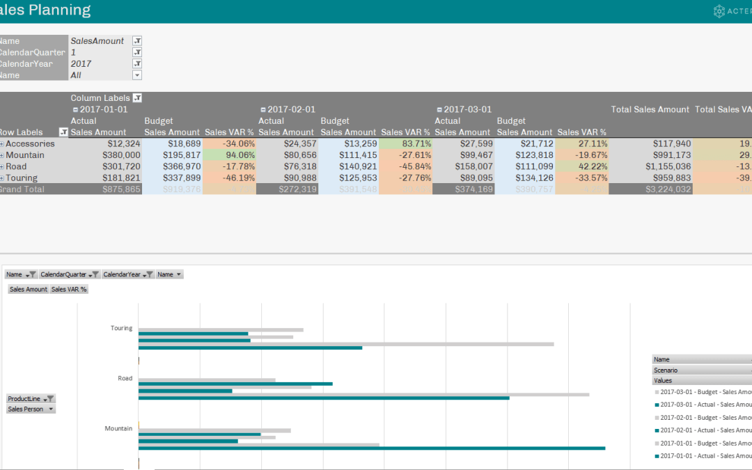 5 Tips & Tricks for Financial Reporting in Excel