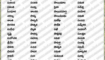 Baby Boys S Letter Names Manandari Com