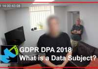 What is a CCTV Data Subject