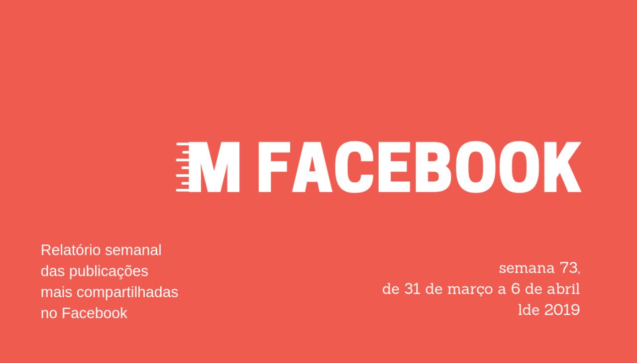 Entre os dias 31 de março e 6 de abril de 2019, as 158 páginas que monitoramos publicaram 6.688 posts, que geraram 4.713.218 compartilhamentos. As páginas que mais postaram nessa semana foram: Veja (396 posts), O Globo (386 posts) e Exame (376 posts).