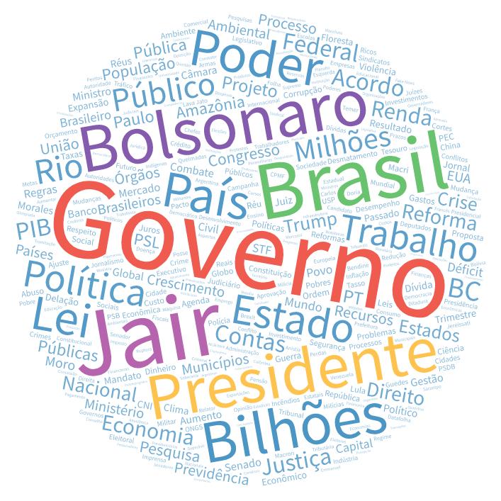 Período: 28/8 – 3/9/2019 Número de editoriais: 49 Jornais: Folha de S. Paulo/O Estado de S. Paulo/O Globo.