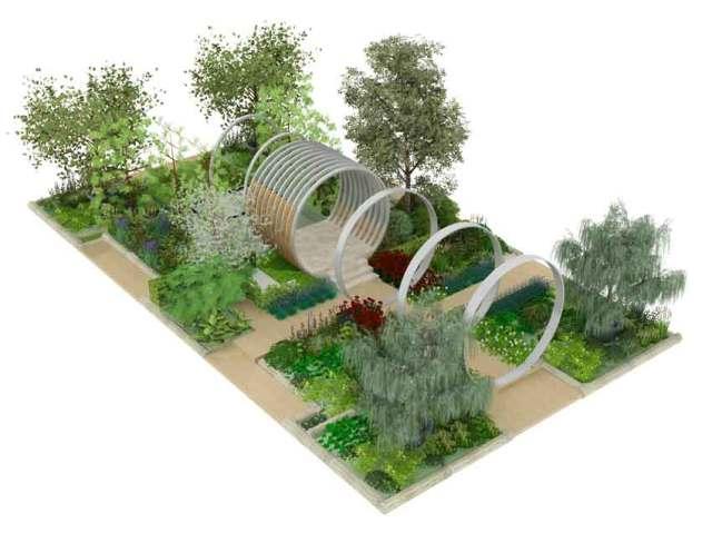 Hillier's Spring Garden