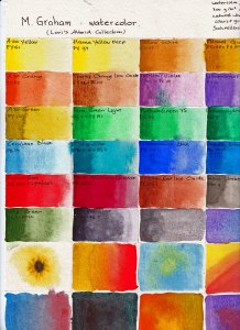 M. Graham watercolor color chart for video review by Mandy van Goeije