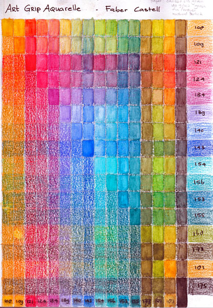 Faber Castell Art Grip Aquarelle watercolor pencil color and mixing chart by Mandy van Goeije
