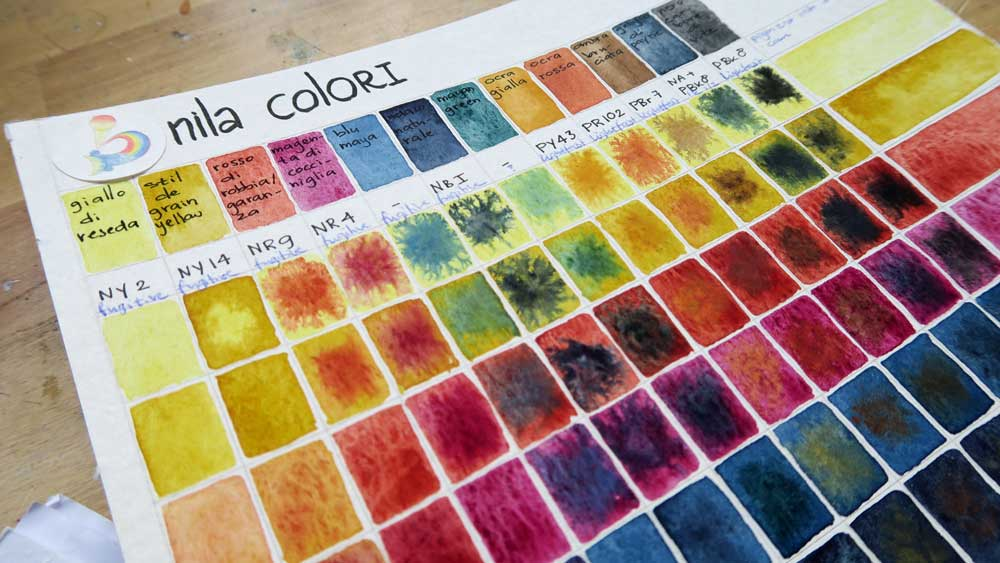 nila colori watercolor paint - mixing chart - color chart - reviewed by mandy van goeije - weld yellow -