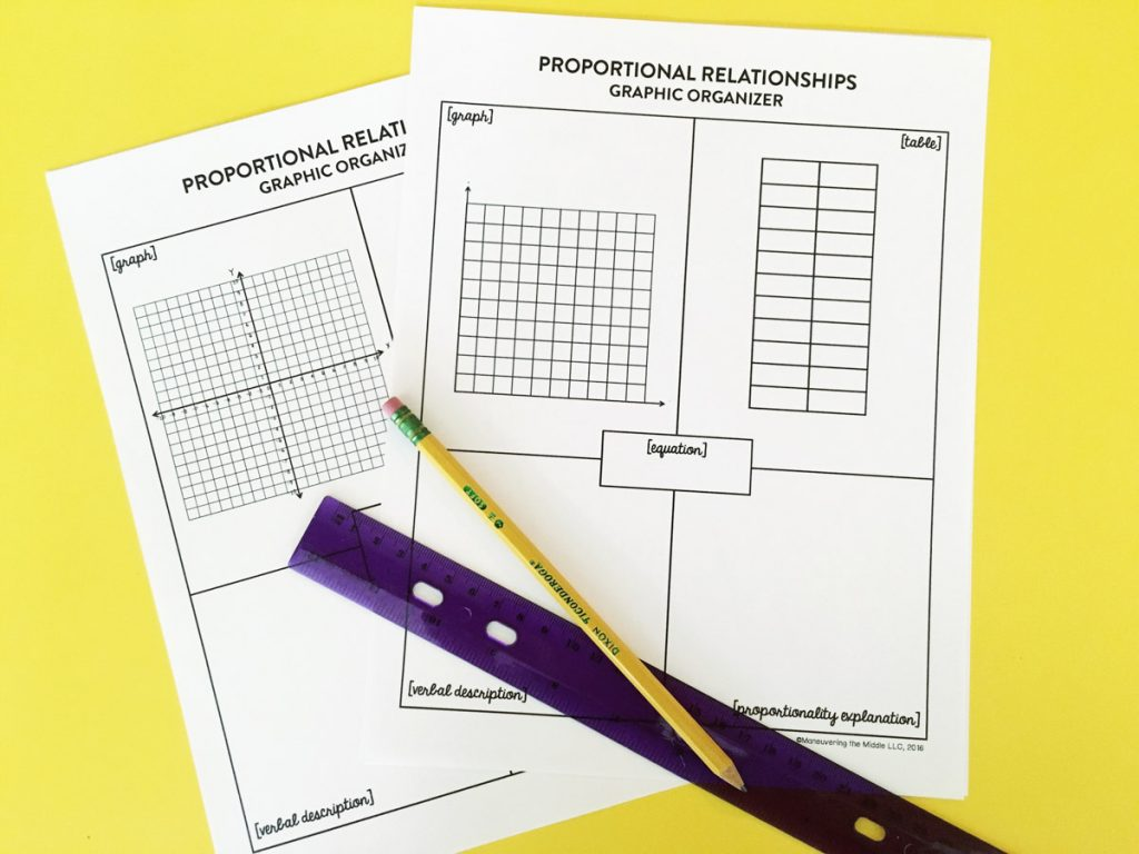 Teaching Proportional Relationships