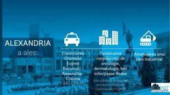Alexandria_Top 3 Proiecte