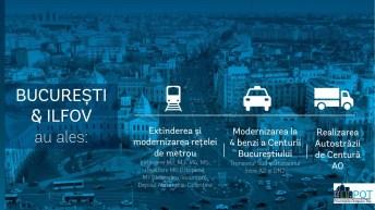 Bucuresti-Ilfov_Top 3 Proiecte