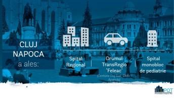 Cluj Napoca_Top 3 Proiecte