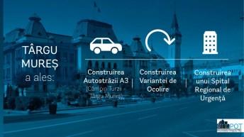 Targu Mures_Top 3 Proiecte