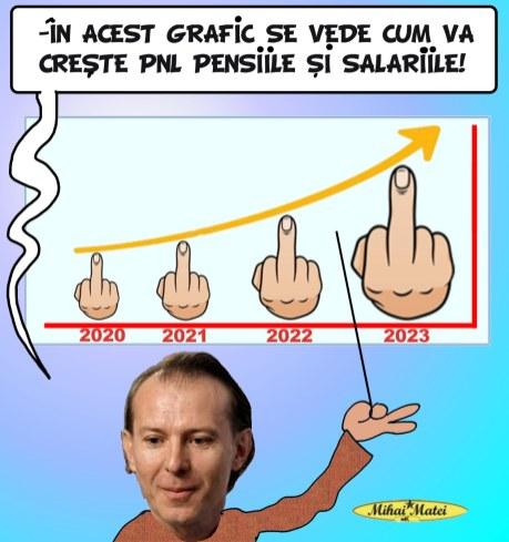 Mihai Matei - grafic