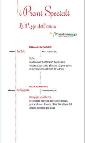 giuda pizzerie d'italia 2017