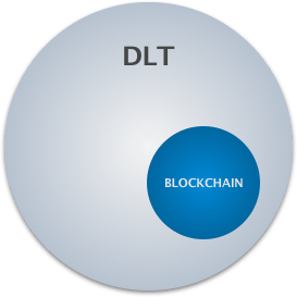 DLT vs blockchain