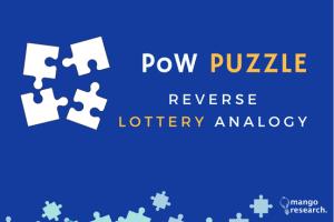 Cryptographic Puzzle POW