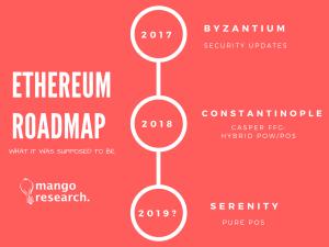 Ethereum Roadmap Before Update 2018