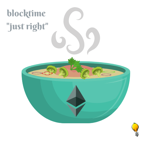 ethereum difficulty bomb block time
