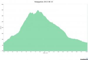 Hangspitze 2013 08 15