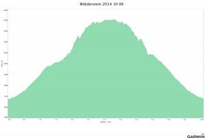 Widderstein 2014 10 06