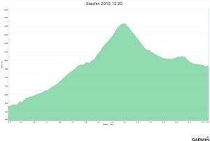 Staufen 2015 12 20