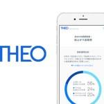 THEO|評判のロボアドバイザーTHEOの運用実績(2016年8月)