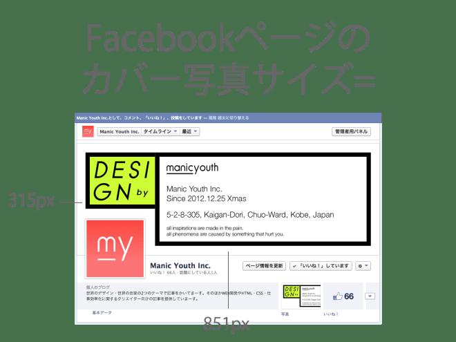 Facebookページのカバー写真のサイズは幅850×高さ315ピクセル(2013年9月現在)