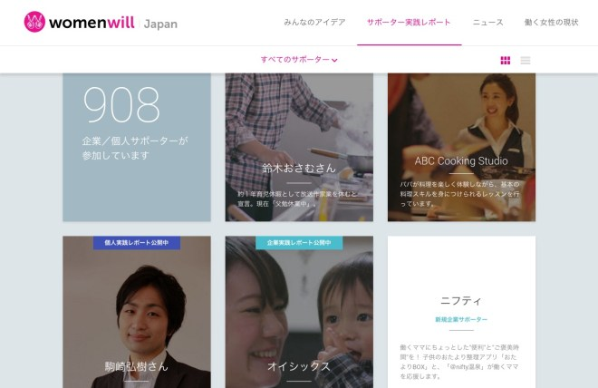 Happy Back To Work   Women Will   実践中のアイデア