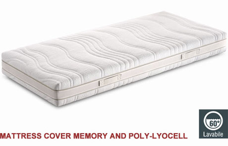 Memory And Poly Lyocell Mattress Covers