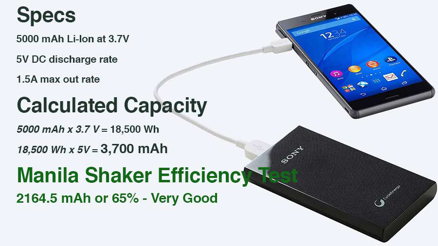Sony CP V5A 5000 MAh Power Bank Review
