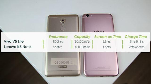 phone-off-lenovo-k6-note-vs-vivo-v5-lite
